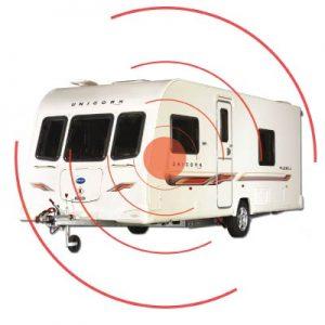 wohnmobil-mobile-alarmanlage